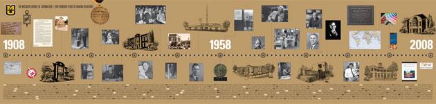 The Missouri School of Journalism: One Hundred Years of Making Headlines