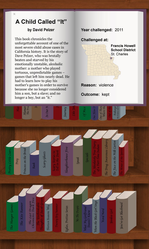 Interactive Graphic: Challenged Books in Missouri